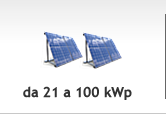 Preventivi per il monitoraggio impianti fotovoltaici